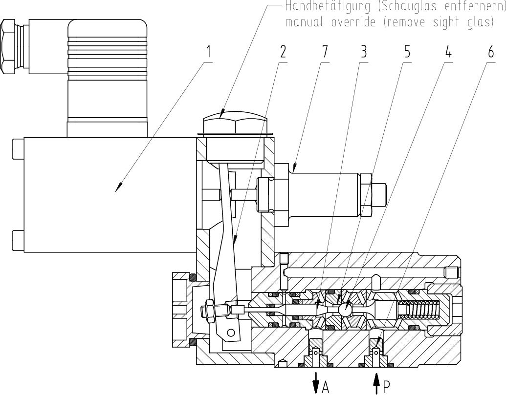 2/2 way proportional seat valve DN6 PN500