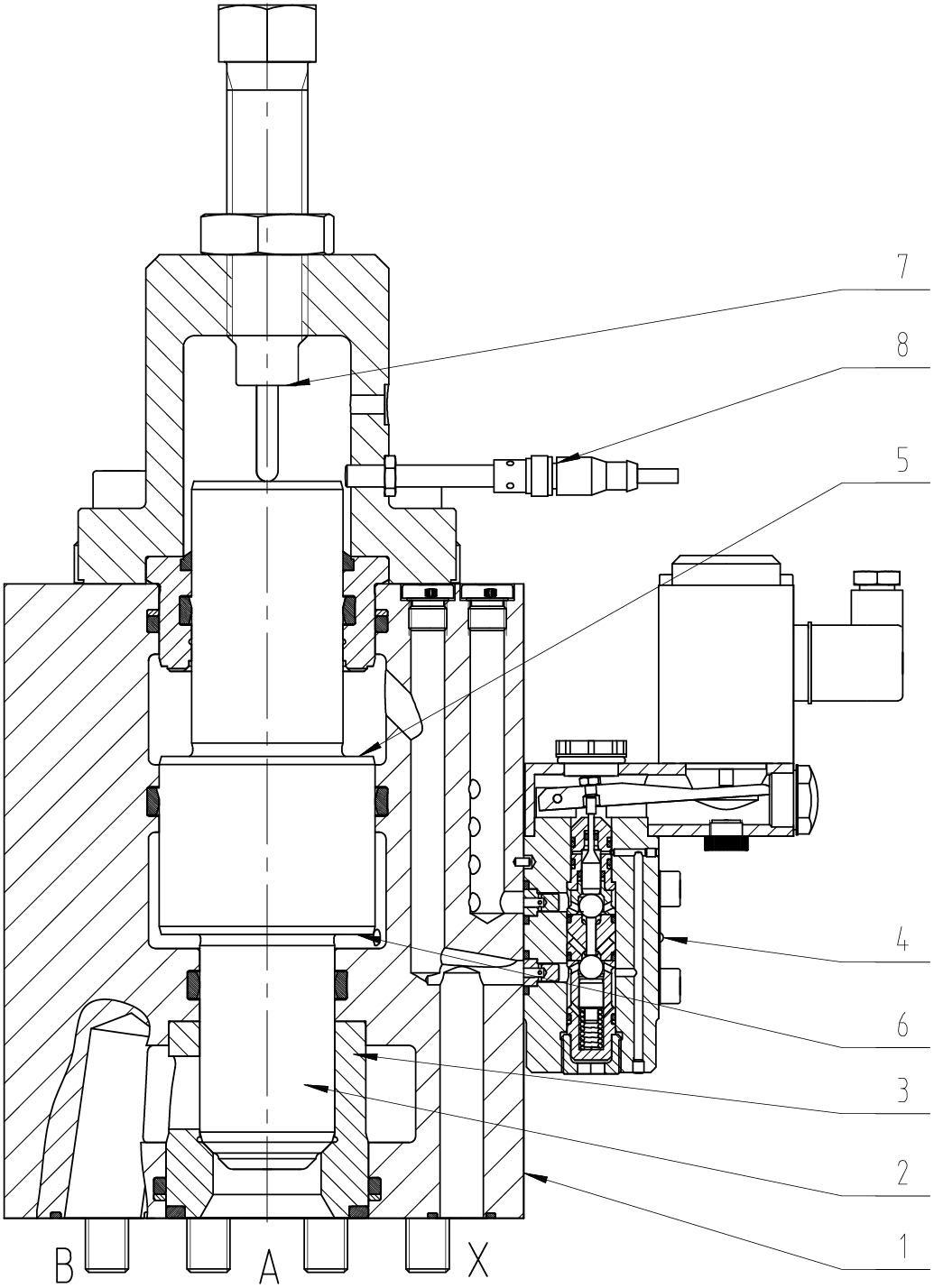 2/2 Wege-Sitzventil C3 DN16 – 100 PN500