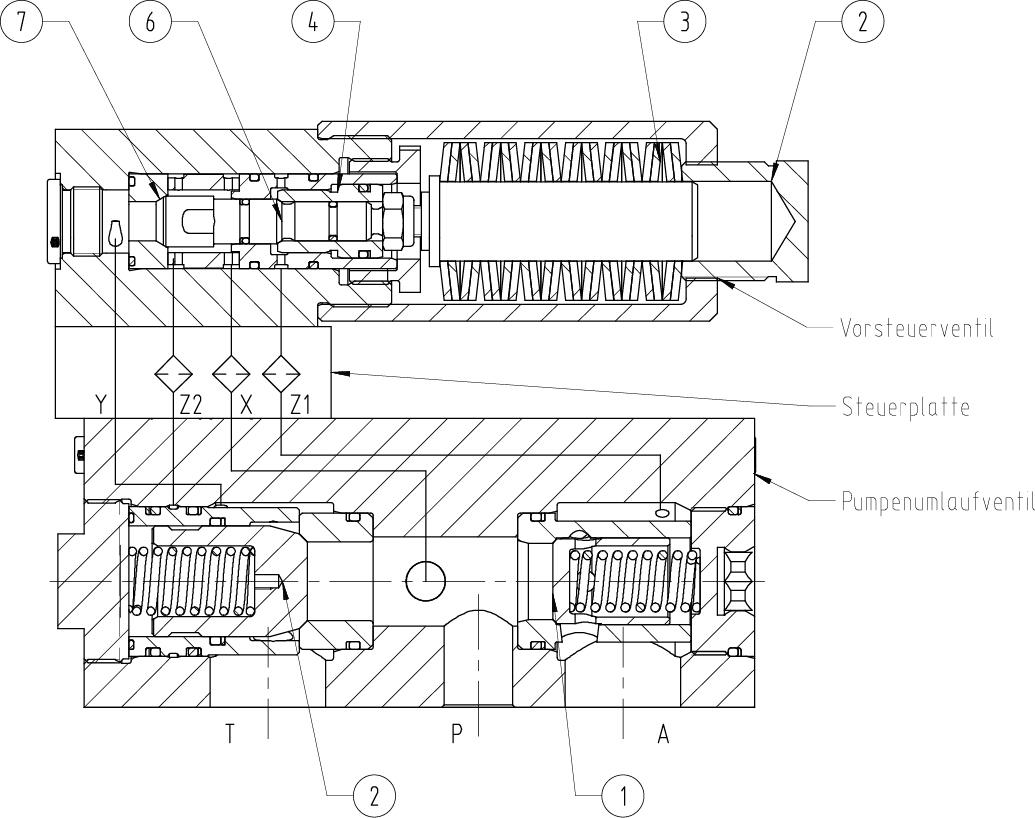 Pumpenumlaufventil H30, H300